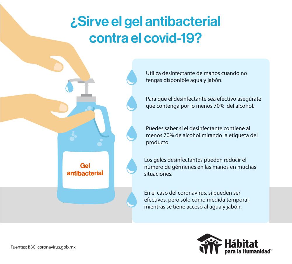 Características del gel antibacterial